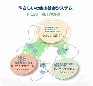 PIESS NETWORK