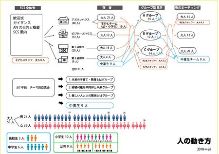恵ST1429人の動き方.jpg