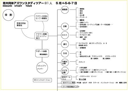 恵ST1428役割表.jpg